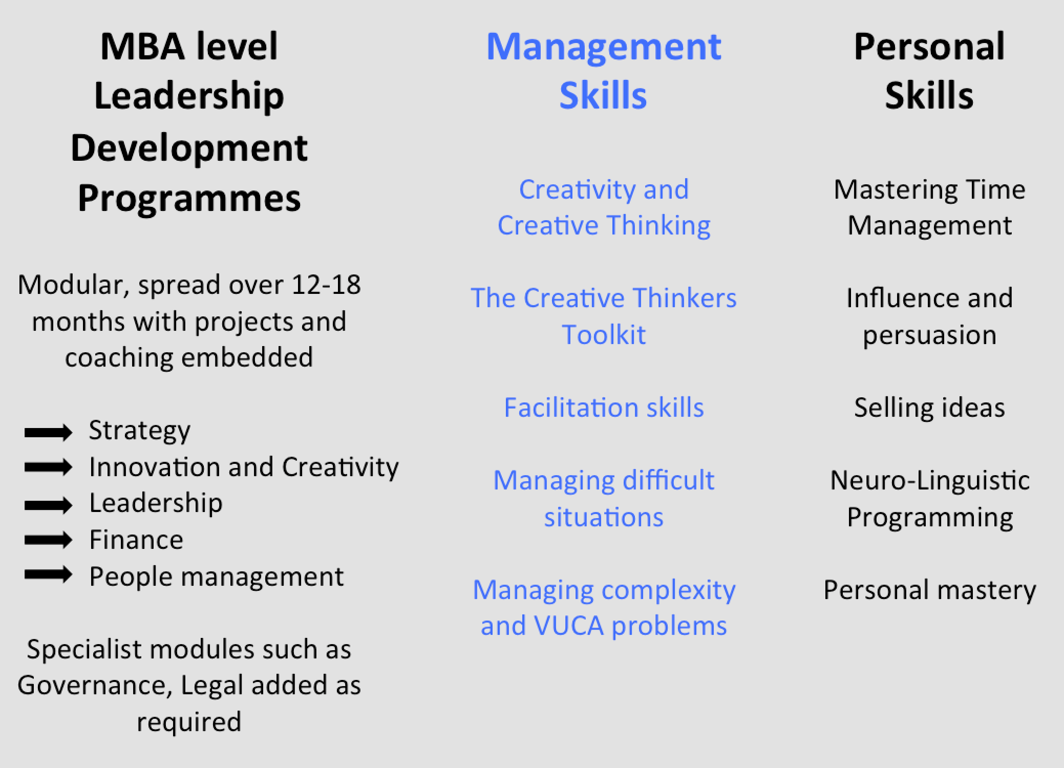 Leadership development, management courses and personal development programmes from Human Dynamics
